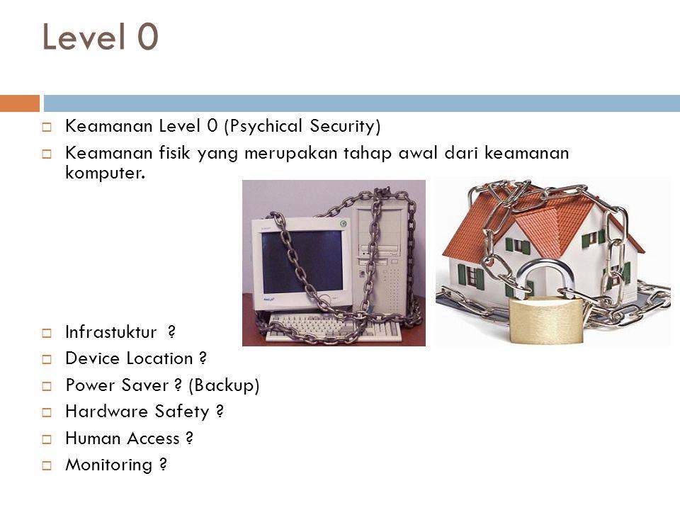 Level 0  Keamanan Level 0 (Psychical Security)  Keamanan fisik yang merupakan tahap awal dari keamanan komputer.