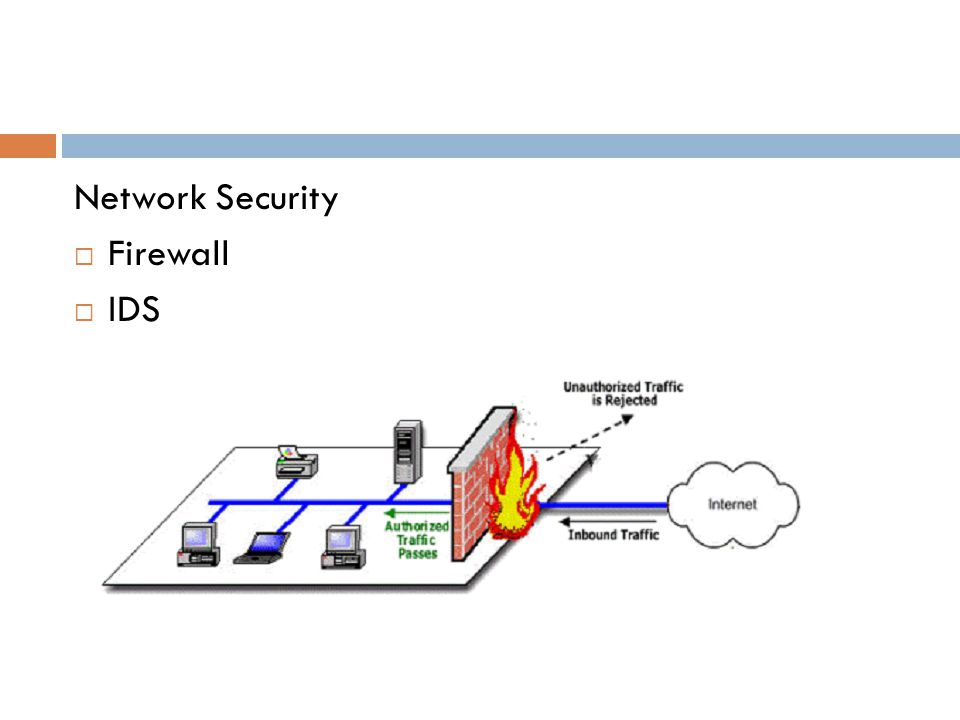 Network Security  Firewall  IDS
