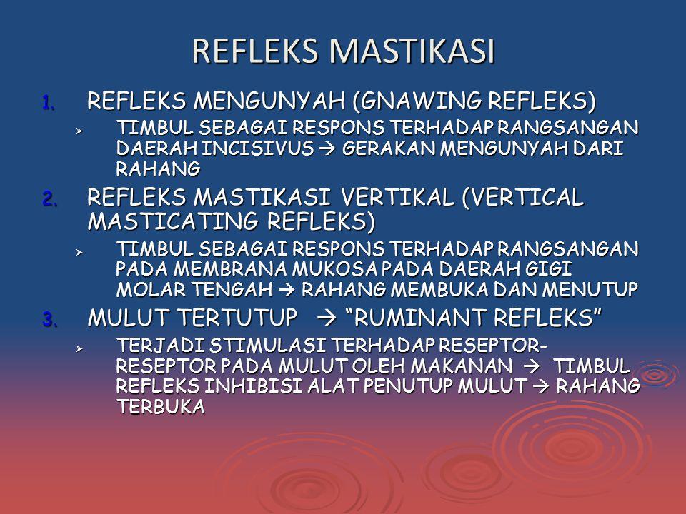 REFLEKS MASTIKASI 1.
