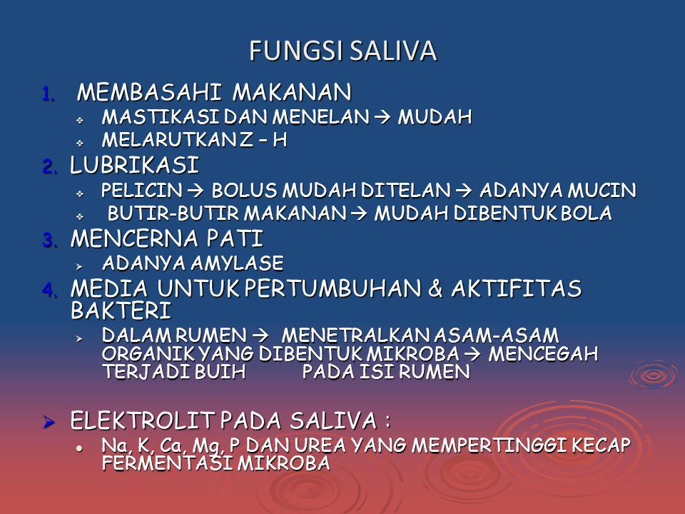 FUNGSI SALIVA 1.MEMBASAHI MAKANAN  MASTIKASI DAN MENELAN  MUDAH  MELARUTKAN Z – H 2.