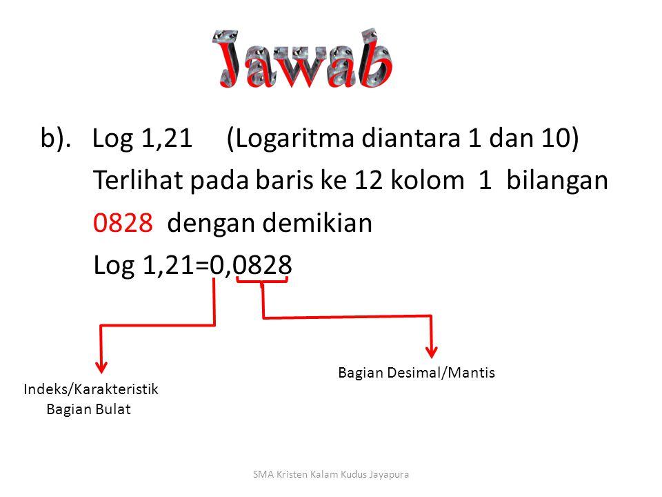 a). Log 4,6 (Logaritma diantara 1 dan 10) Terlihat pada baris 4 dan kolom 6 bilangan 6628 dengan demikian Log 4,6 = 0,6628 Indeks/Karakteristik Bagian
