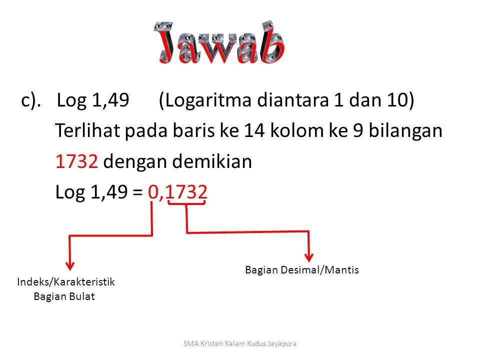 b). Log 1,21 (Logaritma diantara 1 dan 10) Terlihat pada baris ke 12 kolom 1 bilangan 0828 dengan demikian Log 1,21=0,0828 Indeks/Karakteristik Bagian