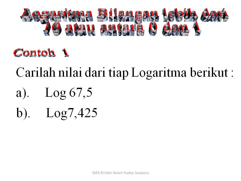 c). Log 1,49 (Logaritma diantara 1 dan 10) Terlihat pada baris ke 14 kolom ke 9 bilangan 1732 dengan demikian Log 1,49 = 0,1732 Indeks/Karakteristik B