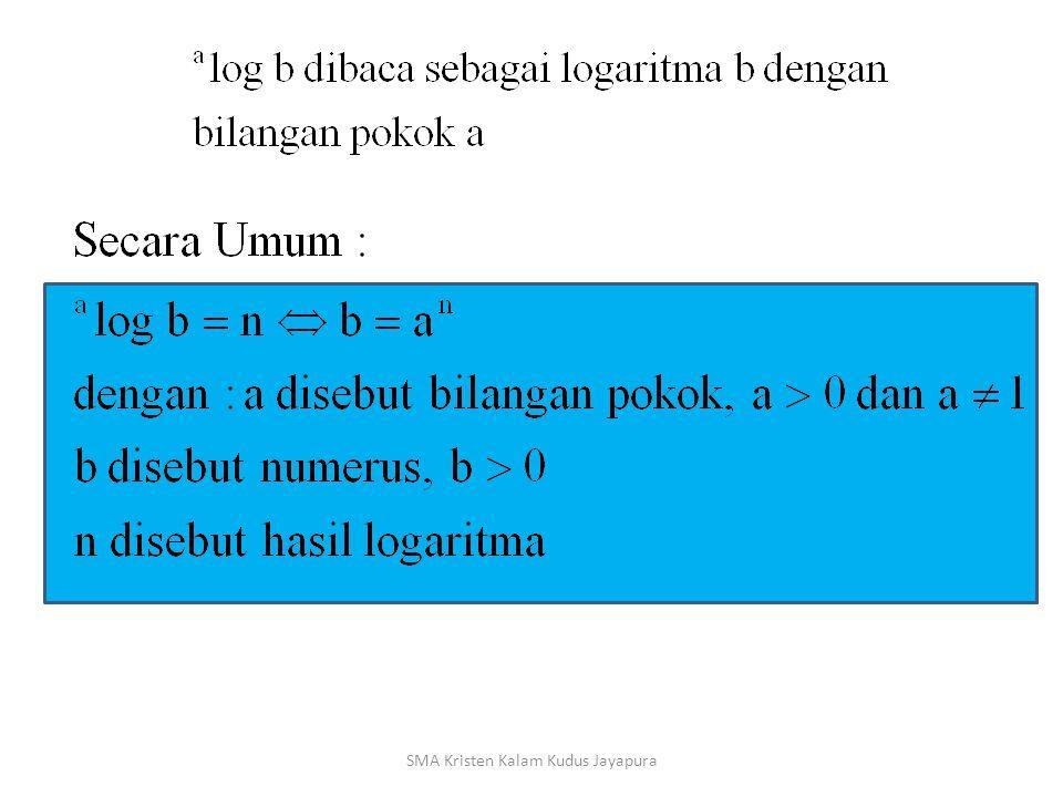 1 2 0 4 8. 1 3 2 AB > > > > > n SMA Kristen Kalam Kudus Jayapura