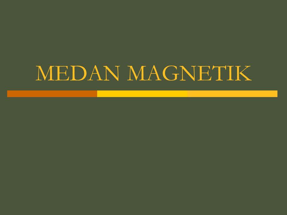  Dipol magnetik di medan magnet eksternal  memp.