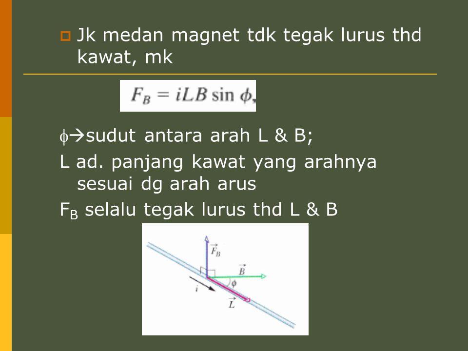  Jk medan magnet tdk tegak lurus thd kawat, mk   sudut antara arah L & B; L ad. panjang kawat yang arahnya sesuai dg arah arus F B selalu tegak lur
