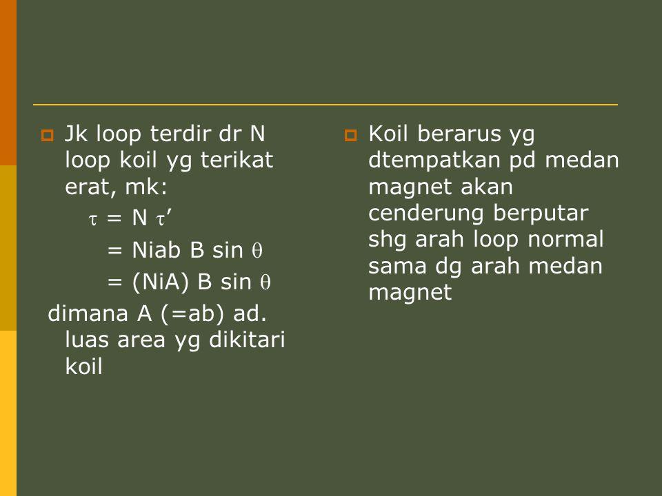  Jk loop terdir dr N loop koil yg terikat erat, mk:  = N ' = Niab B sin  = (NiA) B sin  dimana A (=ab) ad. luas area yg dikitari koil  Koil bera