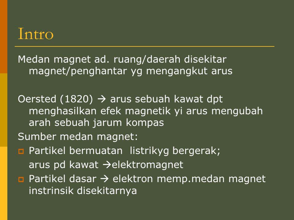 Intro Medan magnet ad. ruang/daerah disekitar magnet/penghantar yg mengangkut arus Oersted (1820)  arus sebuah kawat dpt menghasilkan efek magnetik y