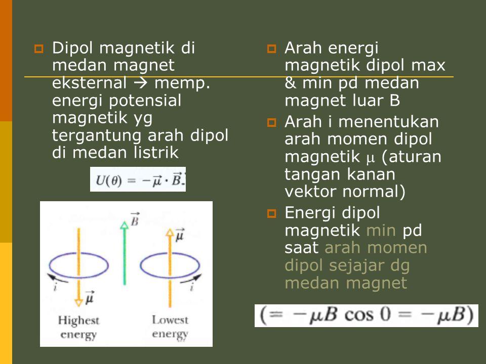  Dipol magnetik di medan magnet eksternal  memp. energi potensial magnetik yg tergantung arah dipol di medan listrik  Arah energi magnetik dipol ma