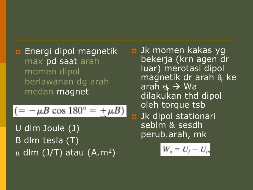  Energi dipol magnetik max pd saat arah momen dipol berlawanan dg arah medan magnet U dlm Joule (J) B dlm tesla (T)  dlm (J/T) atau (A.m 2 )  Jk mo