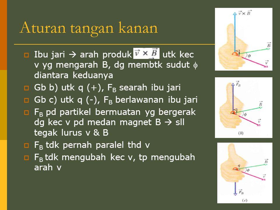 Aturan tangan kanan  Ibu jari  arah produk utk kec v yg mengarah B, dg membtk sudut  diantara keduanya  Gb b) utk q (+), F B searah ibu jari  Gb