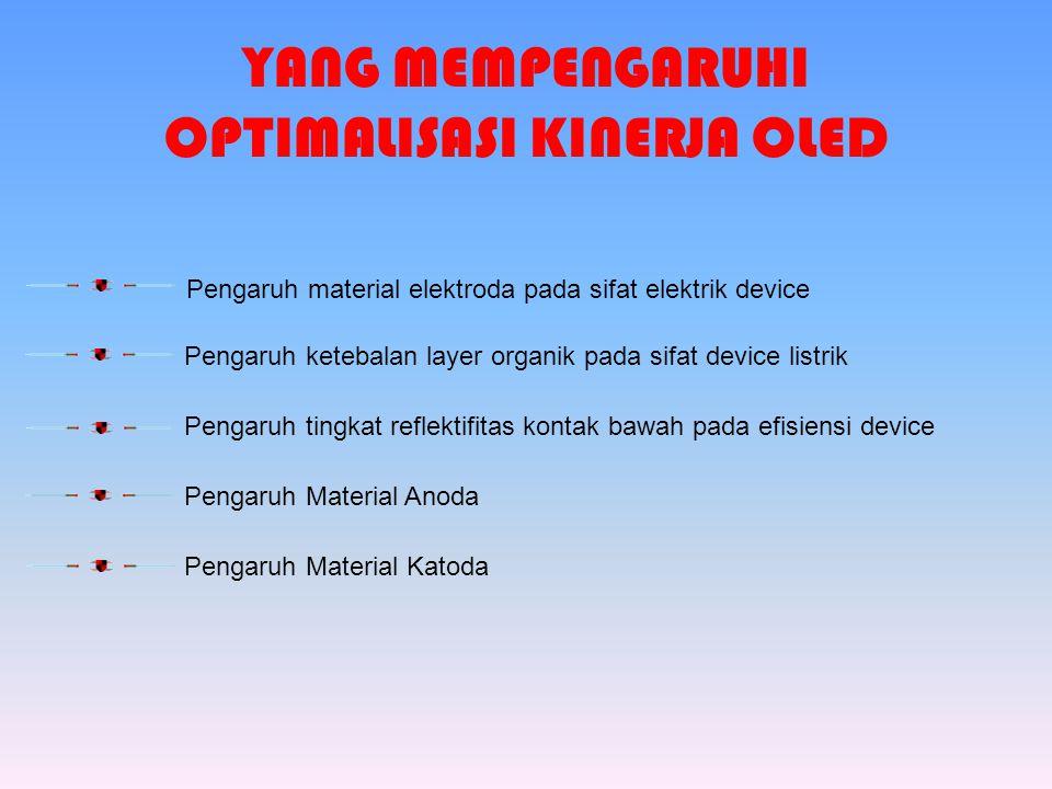 YANG MEMPENGARUHI OPTIMALISASI KINERJA OLED Pengaruh material elektroda pada sifat elektrik device Pengaruh ketebalan layer organik pada sifat device