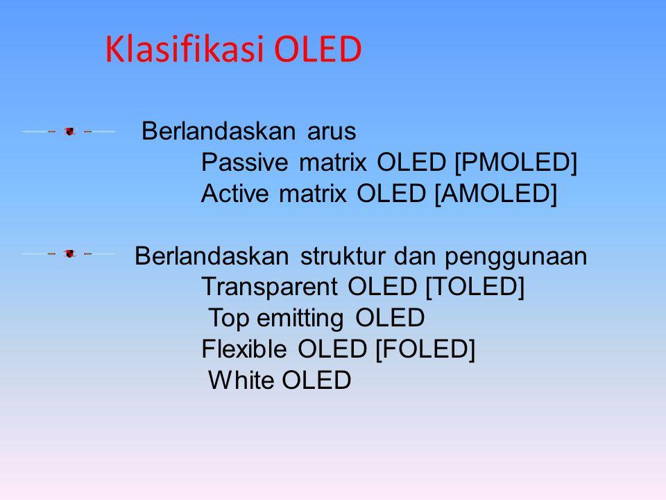 Klasifikasi OLED Berlandaskan arus Passive matrix OLED [PMOLED] Active matrix OLED [AMOLED] Berlandaskan struktur dan penggunaan Transparent OLED [TOL