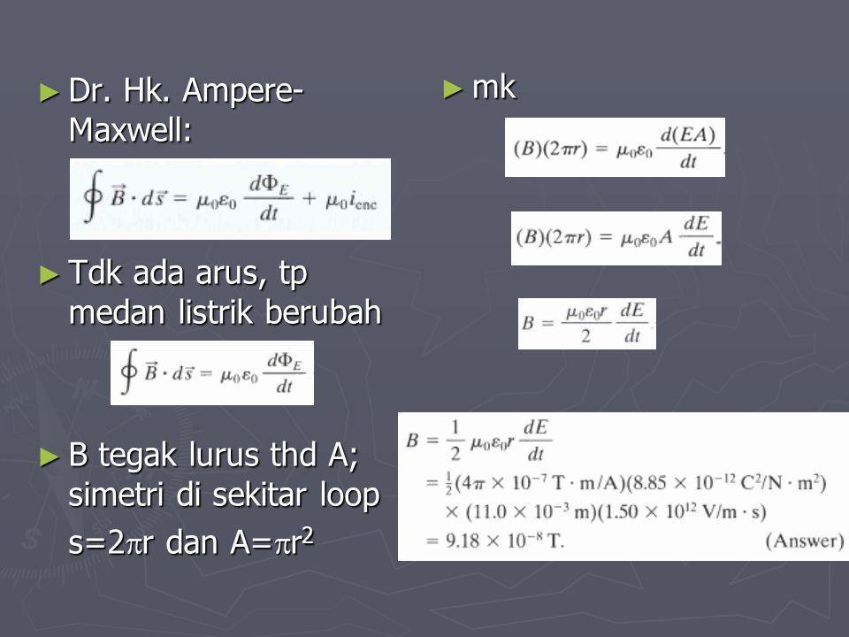 ► Dr. Hk. Ampere- Maxwell: ► Tdk ada arus, tp medan listrik berubah ► B tegak lurus thd A; simetri di sekitar loop s=2  r dan A=  r 2 ► mk