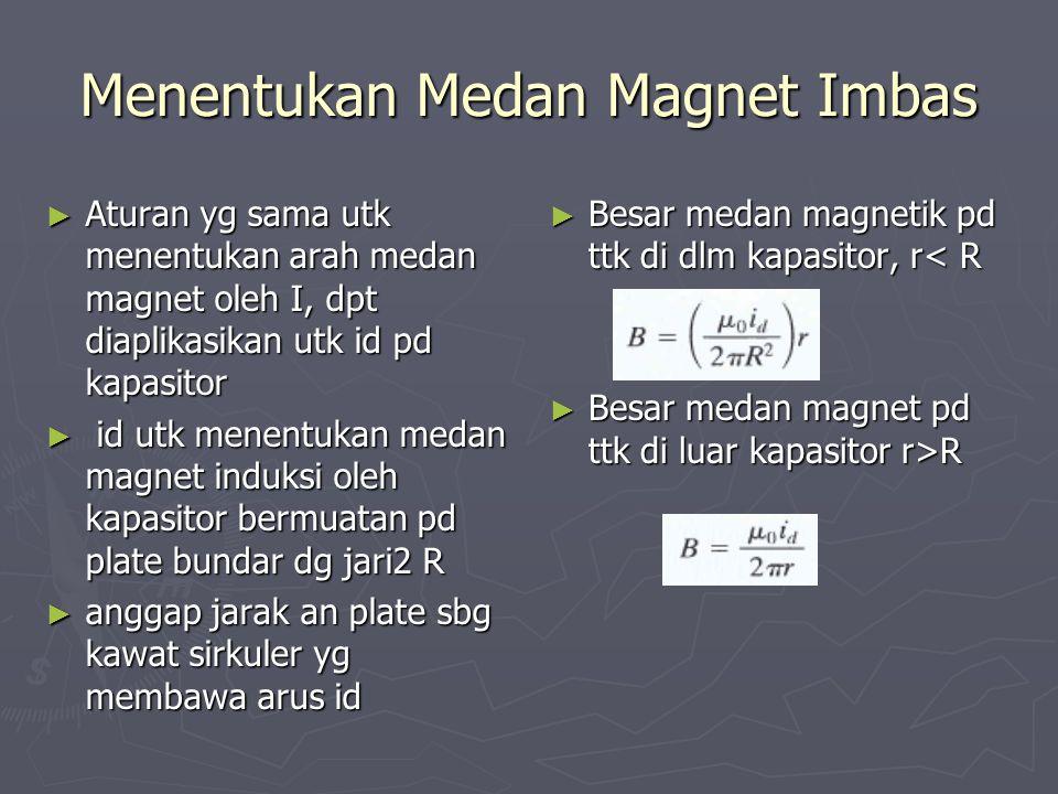 Menentukan Medan Magnet Imbas ► Aturan yg sama utk menentukan arah medan magnet oleh I, dpt diaplikasikan utk id pd kapasitor ► id utk menentukan meda