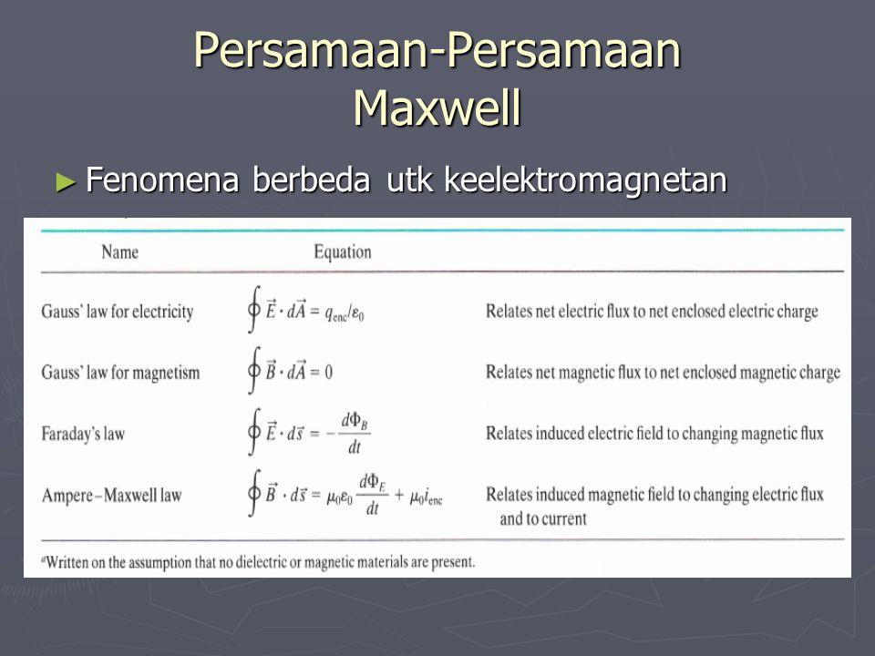 Persamaan-Persamaan Maxwell ► Fenomena berbeda utk keelektromagnetan