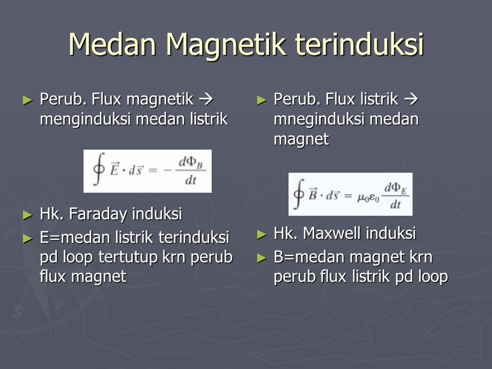 Medan Magnetik terinduksi ► Perub. Flux magnetik  menginduksi medan listrik ► Hk. Faraday induksi ► E=medan listrik terinduksi pd loop tertutup krn p