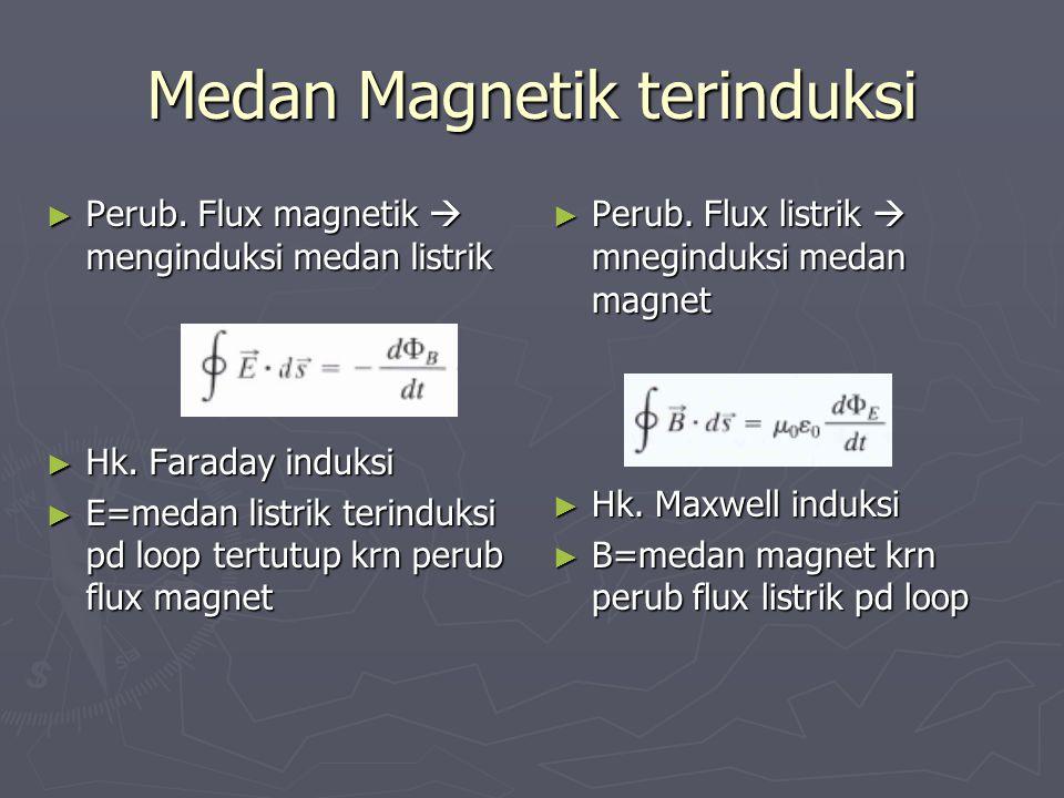 ► Medan listrik berubah  Kapasitor plate paralel sirkular (tampak samping) dialiri muatan dg arus I tetap, dE/dt tetap ► Perub.