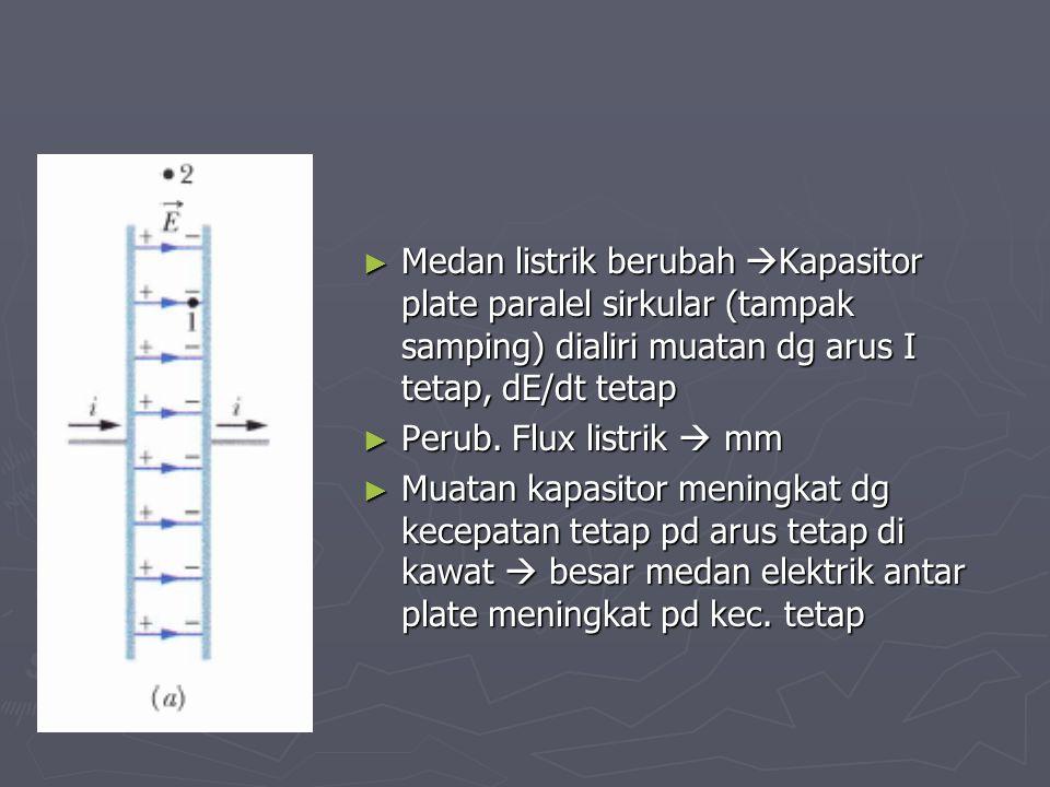 ► Medan listrik berubah  Kapasitor plate paralel sirkular (tampak samping) dialiri muatan dg arus I tetap, dE/dt tetap ► Perub. Flux listrik  mm ► M