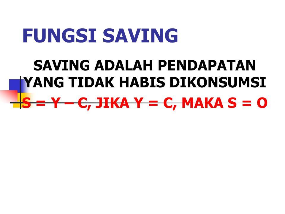 FUNGSI SAVING SAVING ADALAH PENDAPATAN YANG TIDAK HABIS DIKONSUMSI S = Y – C, JIKA Y = C, MAKA S = O