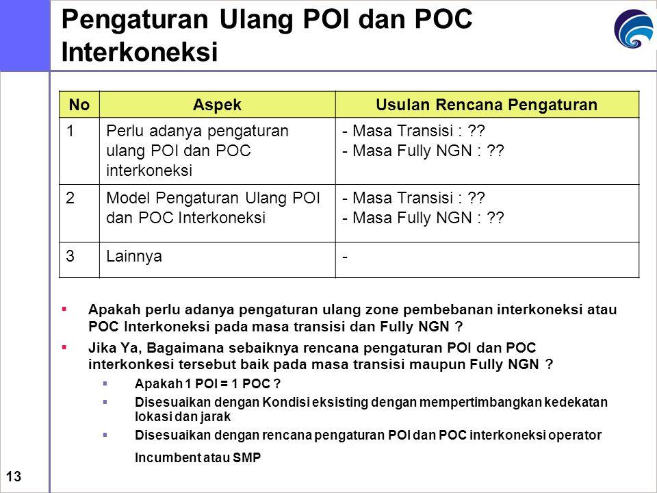 13 Pengaturan Ulang POI dan POC Interkoneksi  Apakah perlu adanya pengaturan ulang zone pembebanan interkoneksi atau POC Interkoneksi pada masa transisi dan Fully NGN .