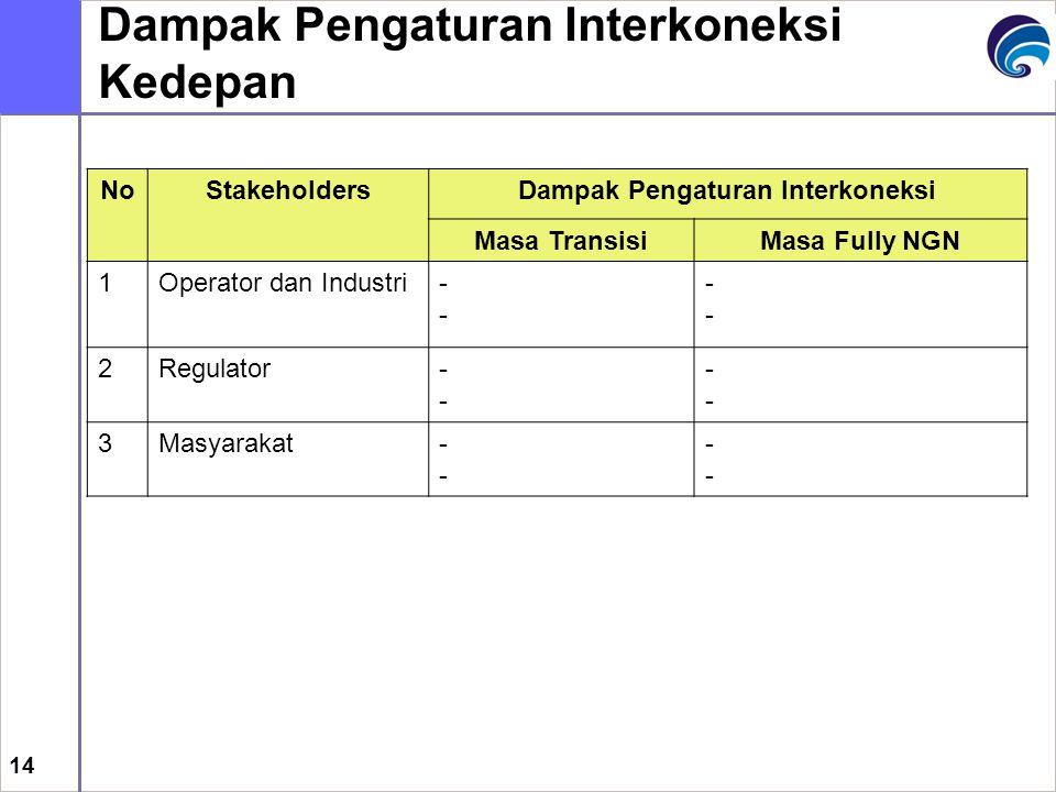 14 Dampak Pengaturan Interkoneksi Kedepan NoStakeholdersDampak Pengaturan Interkoneksi Masa TransisiMasa Fully NGN 1Operator dan Industri---- ---- 2Re