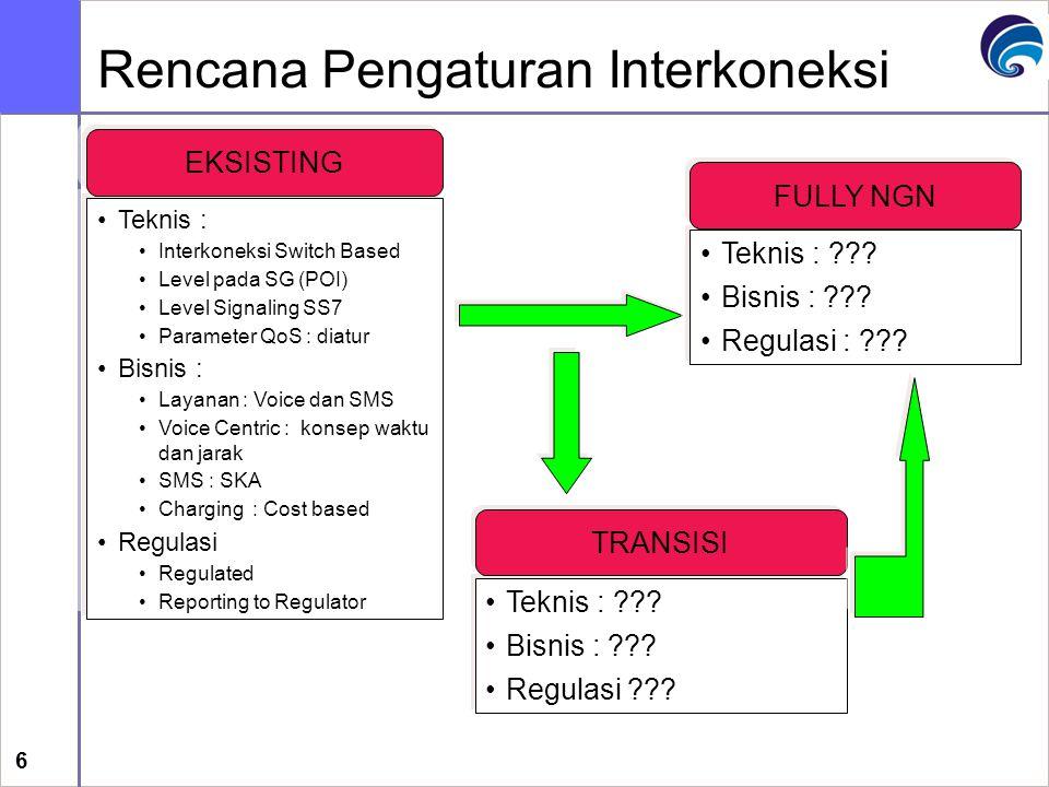 6 Rencana Pengaturan Interkoneksi Teknis : Interkoneksi Switch Based Level pada SG (POI) Level Signaling SS7 Parameter QoS : diatur Bisnis : Layanan : Voice dan SMS Voice Centric : konsep waktu dan jarak SMS : SKA Charging : Cost based Regulasi Regulated Reporting to Regulator EKSISTING Teknis : ??.