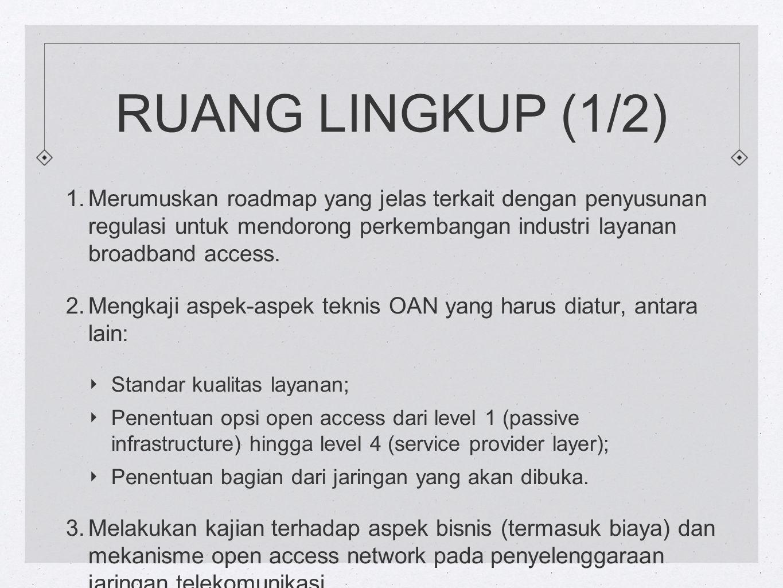 RUANG LINGKUP (1/2) 1.