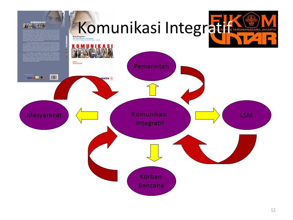 Komunikasi Integratif Komunikasi Integratif LSM Pemerintah Masyarakat Korban Bencana 12