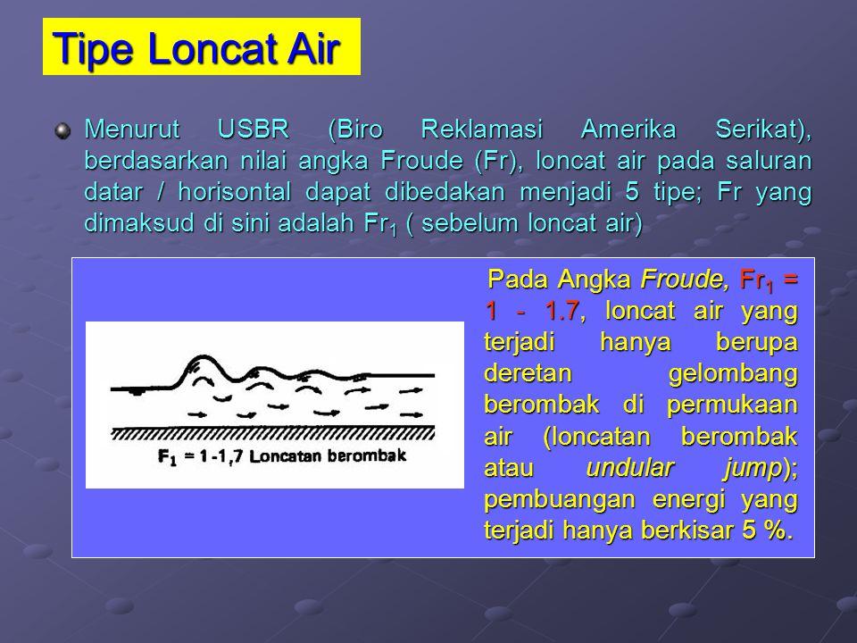 Tipe Loncat Air Menurut USBR (Biro Reklamasi Amerika Serikat), berdasarkan nilai angka Froude (Fr), loncat air pada saluran datar / horisontal dapat d