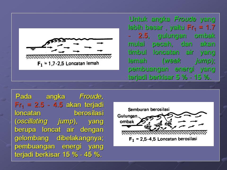 Untuk angka Froude yang lebih besar, yaitu Fr 1 = 1.7 - 2.5, gulungan ombak mulai pecah, dan akan timbul loncatan air yang lemah (weak jump); pembuang