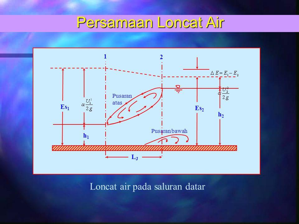 Persamaan Loncat Air Es 1 Es 2 1 2 h2h2 h1h1 Pusaran bawah Pusaran atas LJLJ Loncat air pada saluran datar