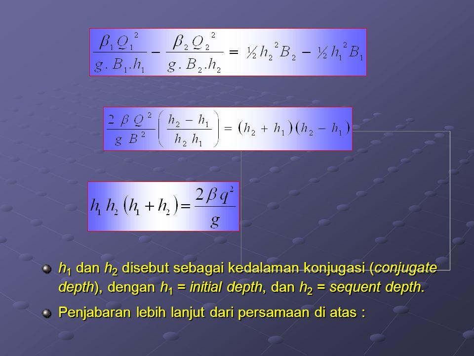 h 1 dan h 2 disebut sebagai kedalaman konjugasi (conjugate depth), dengan h 1 = initial depth, dan h 2 = sequent depth. Penjabaran lebih lanjut dari p