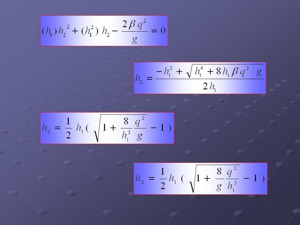 Dari konsep energi spesifik diketahui bahwa pada saat h kr, berlaku persamaan : dengan D = kedalam hidraulik ( = A / B ) Untuk saluran tampang segi empat, D = h kr ; U = q / h ;  =  Dan didapat persamaan :