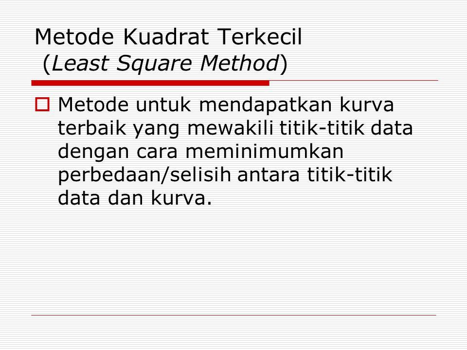 Metode Kuadrat Terkecil (Least Square Method)  Metode untuk mendapatkan kurva terbaik yang mewakili titik-titik data dengan cara meminimumkan perbedaan/selisih antara titik-titik data dan kurva.