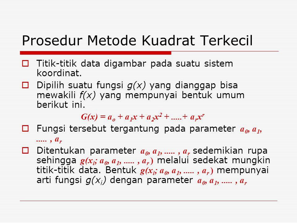 Prosedur Metode Kuadrat Terkecil  Titik-titik data digambar pada suatu sistem koordinat.  Dipilih suatu fungsi g(x) yang dianggap bisa mewakili f(x)