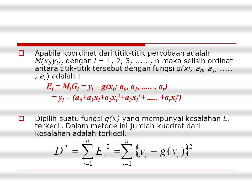  Apabila koordinat dari titik-titik percobaan adalah M(x i,y i ), dengan i = 1, 2, 3,....., n maka selisih ordinat antara titik-titik tersebut dengan fungsi g(xi; a 0, a 1,....., a r ) adalah : E i = M i G i = y i – g(x i ; a 0, a 1,....., a r ) = y i – (a 0 +a 1 x i +a 2 x i 2 +a 3 x i 3 +.....