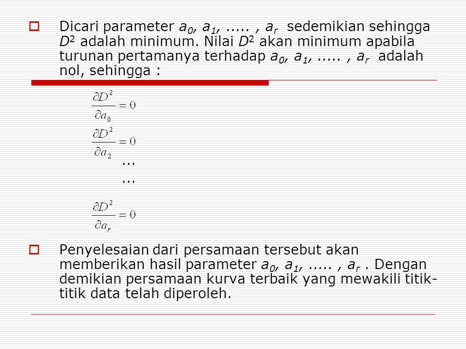  Dicari parameter a 0, a 1,....., a r sedemikian sehingga D 2 adalah minimum. Nilai D 2 akan minimum apabila turunan pertamanya terhadap a 0, a 1,...