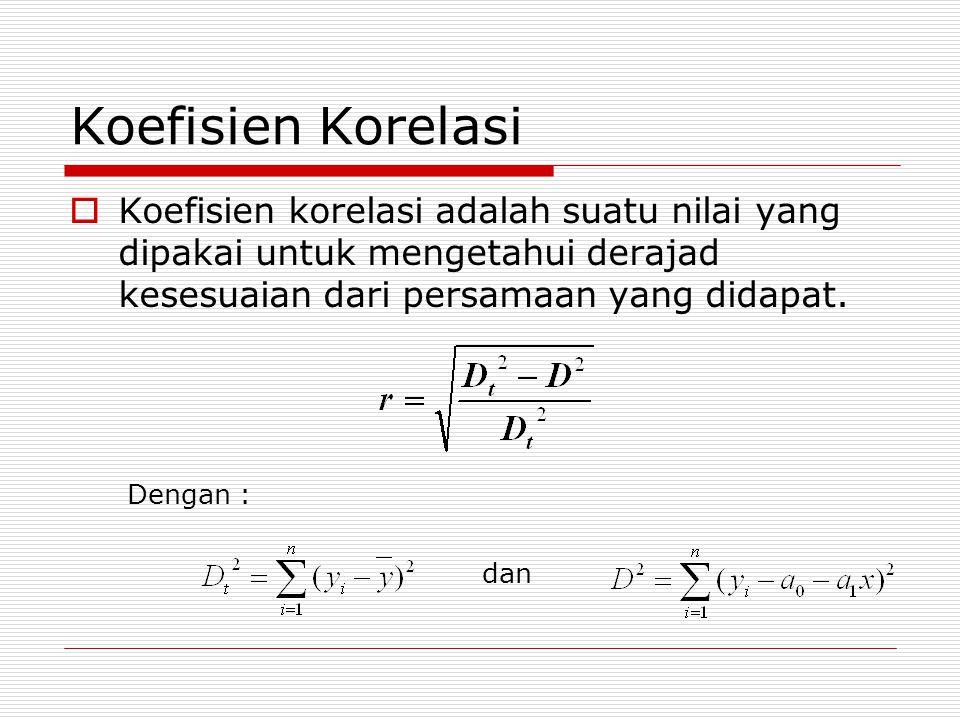Koefisien Korelasi  Koefisien korelasi adalah suatu nilai yang dipakai untuk mengetahui derajad kesesuaian dari persamaan yang didapat. Dengan : dan