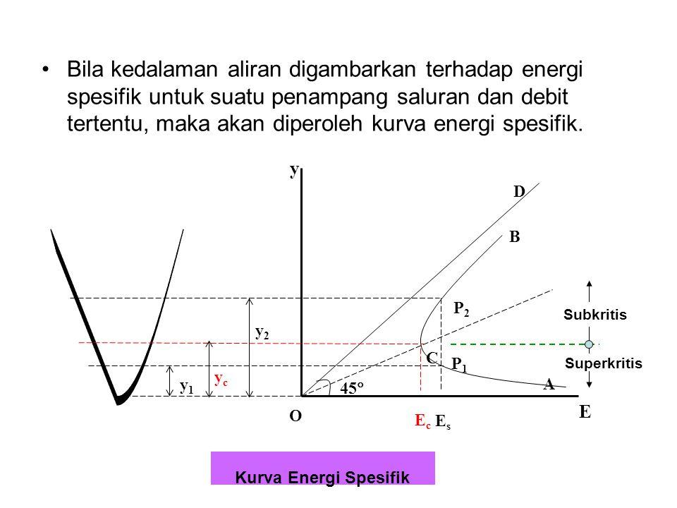 Bila kedalaman aliran digambarkan terhadap energi spesifik untuk suatu penampang saluran dan debit tertentu, maka akan diperoleh kurva energi spesifik