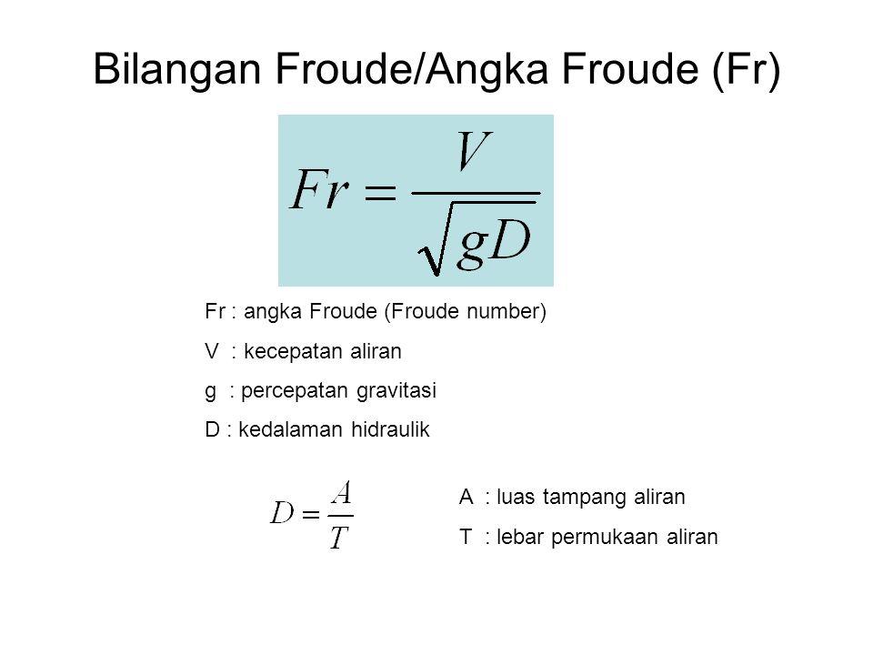 Bilangan Froude/Angka Froude (Fr) Fr : angka Froude (Froude number) V : kecepatan aliran g : percepatan gravitasi D : kedalaman hidraulik A : luas tampang aliran T : lebar permukaan aliran