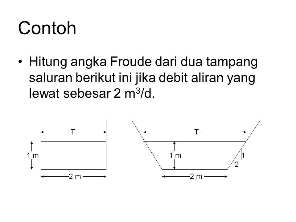 Contoh Hitung angka Froude dari dua tampang saluran berikut ini jika debit aliran yang lewat sebesar 2 m 3 /d. 1 m 2 m 1 m1 2 T T
