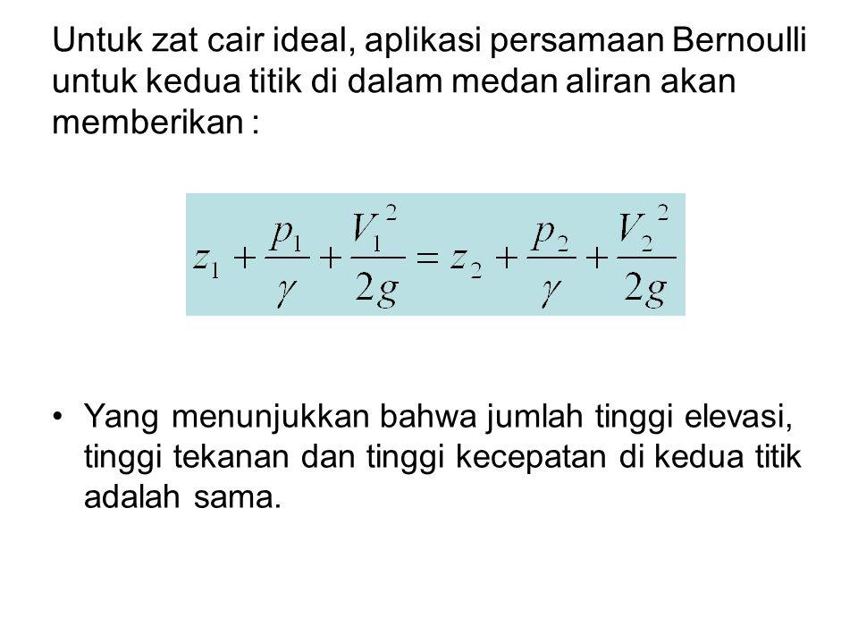 Untuk zat cair ideal, aplikasi persamaan Bernoulli untuk kedua titik di dalam medan aliran akan memberikan : Yang menunjukkan bahwa jumlah tinggi elevasi, tinggi tekanan dan tinggi kecepatan di kedua titik adalah sama.