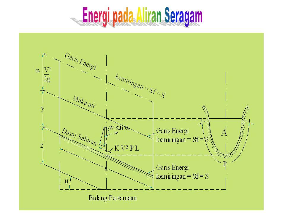 Pada aliran yang sebenarnya, persamaan Bernoulli tersebut dapat ditulis menjadi: dimana E 1 merupakan kehilangan tenaga karena gesekan dasar atau karena perubahan bentuk saluran.