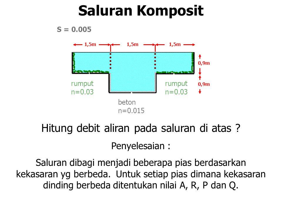 Saluran Komposit Hitung debit aliran pada saluran di atas ? Penyelesaian : Saluran dibagi menjadi beberapa pias berdasarkan kekasaran yg berbeda. Untu
