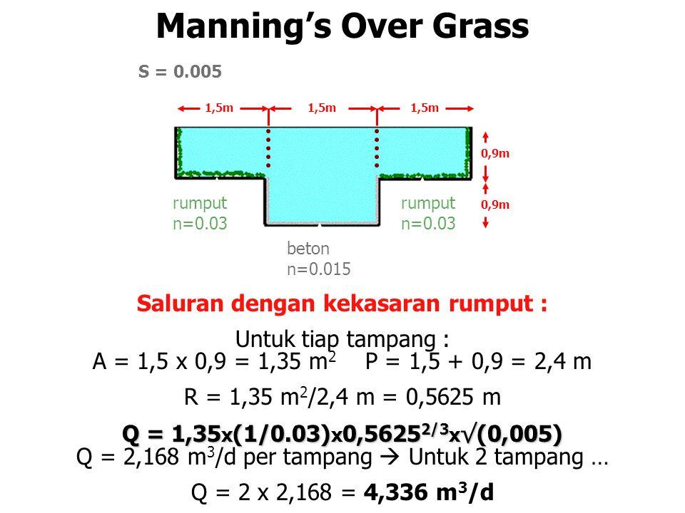 Manning's Over Grass 0,9m 1,5m rumput n=0.03 beton n=0.015 rumput n=0.03 Saluran dengan kekasaran rumput : Untuk tiap tampang : A = 1,5 x 0,9 = 1,35 m