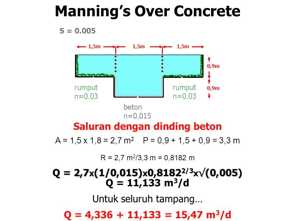 Manning's Over Concrete Saluran dengan dinding beton A = 1,5 x 1,8 = 2,7 m 2 P = 0,9 + 1,5 + 0,9 = 3,3 m R = 2,7 m 2 /3,3 m = 0,8182 m Q = 2,7 x (1/0,