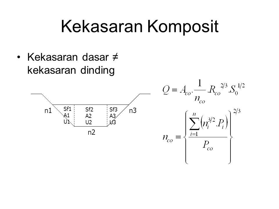 Kekasaran Komposit Kekasaran dasar ≠ kekasaran dinding n1 n2 n3 Sf1 A1 U1 Sf3 A3 U3 Sf2 A2 U2