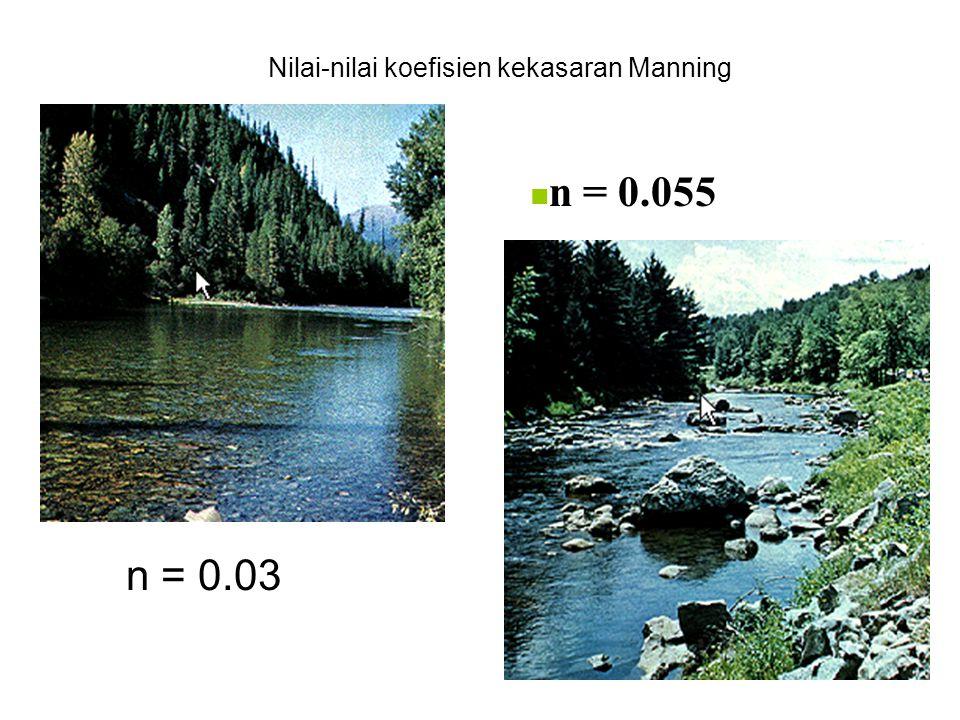 n = 0.03 n = 0.055 Nilai-nilai koefisien kekasaran Manning