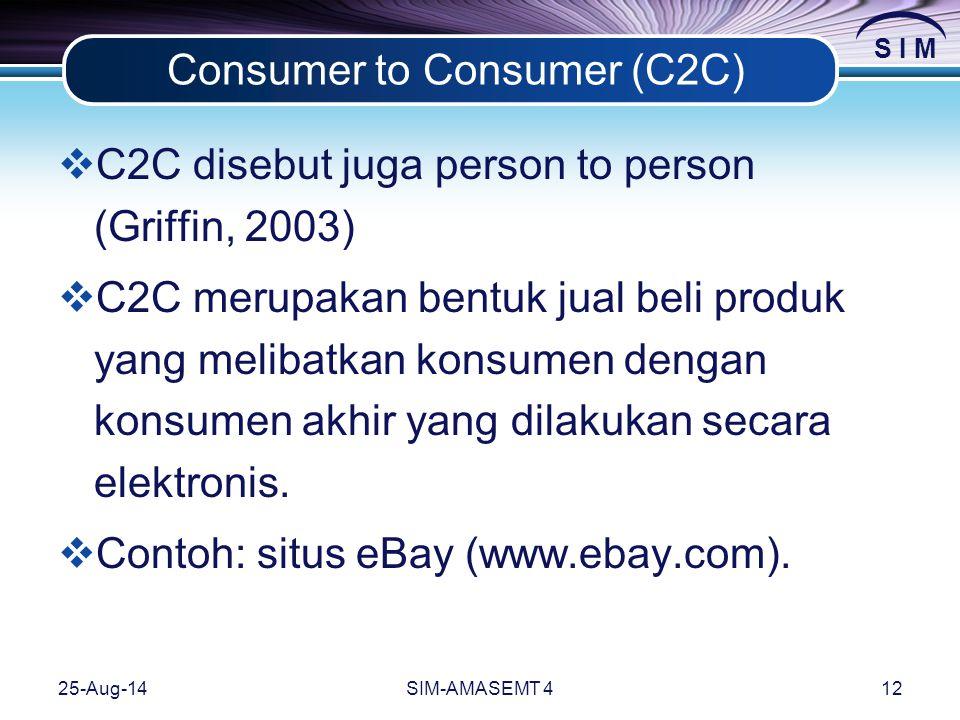 S I M 25-Aug-14SIM-AMASEMT 412 Consumer to Consumer (C2C)  C2C disebut juga person to person (Griffin, 2003)  C2C merupakan bentuk jual beli produk yang melibatkan konsumen dengan konsumen akhir yang dilakukan secara elektronis.